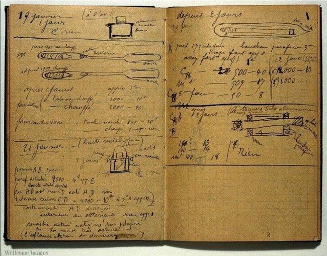 Objetos de Marie Curie continuam radioativos e oferecem perigo a quem tocá-los - 1