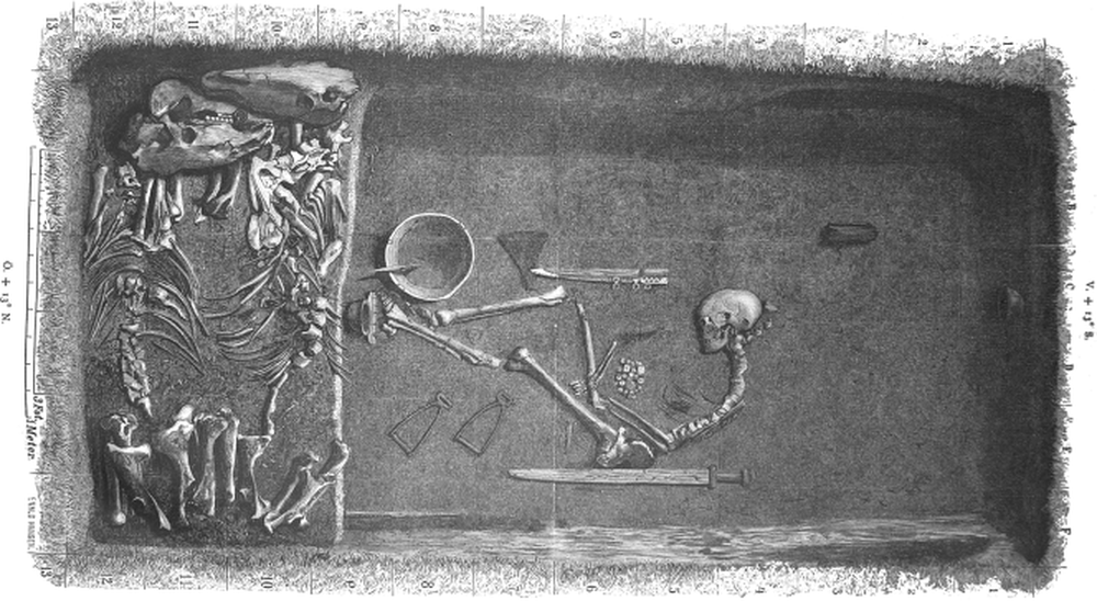 Tumulo Viking